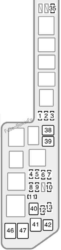 fuse box diagram toyota sienna (xl10; 1998-2003)  fuse-box.info