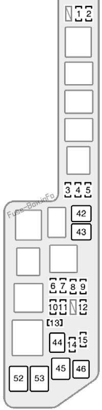 Under-hood fuse box #1 diagram: Toyota Sienna (2001, 2002, 2003)