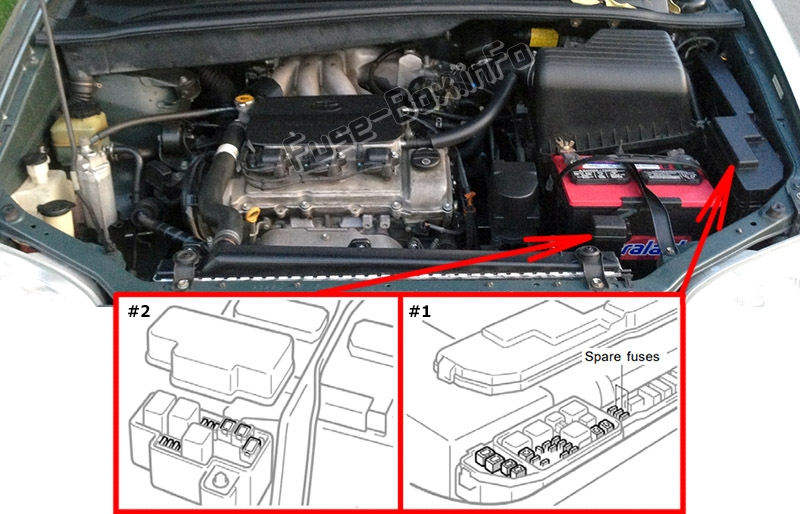 The location of the fuses in the engine compartment: Toyota Sienna (1998-2003)