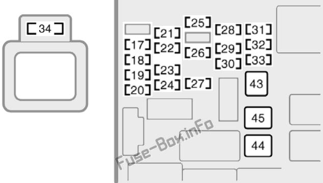 Instrument panel fuse box diagram: Toyota Sienna (1998, 1999, 2000)