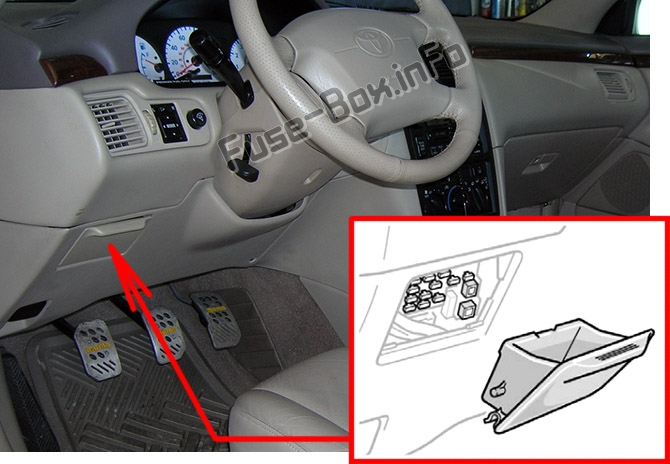 The location of the fuses in the passenger compartment: Toyota Solara (1998-2003)