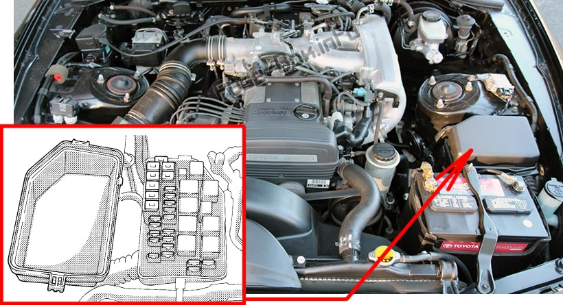 The location of the fuses in the engine compartment: Toyota Supra (1995-1998)