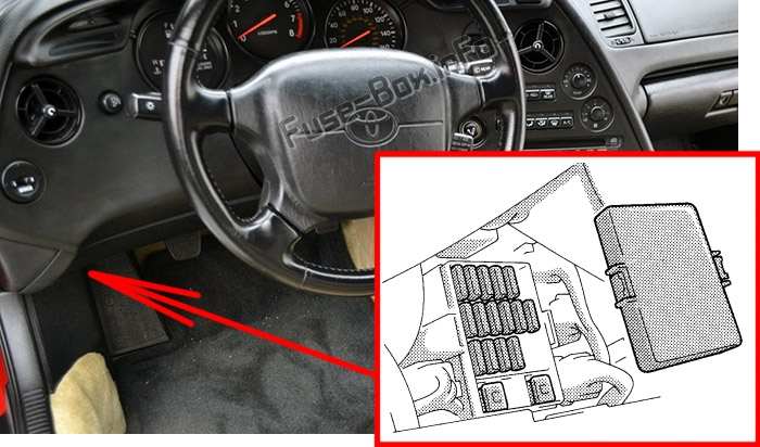 The location of the fuses in the passenger compartment: Toyota Supra (1995-1998)