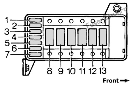 Under-hood fuse box diagram: Land Rover Discovery 1 (1989, 1990, 1991, 1992, 1993, 1994, 1995, 1996, 1997, 1998)