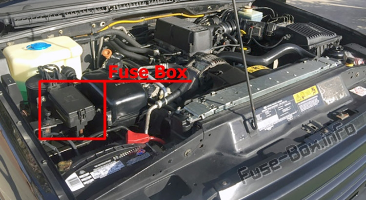 The location of the fuses in the engine compartment: Land Rover Discovery 1 (1989-1998)