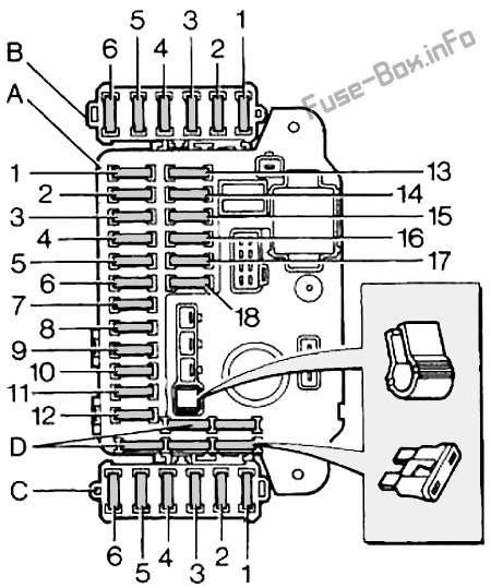 Instrument panel fuse box diagram: Land Rover Discovery 1 (1989, 1990, 1991, 1992, 1993, 1994, 1995, 1996, 1997, 1998)