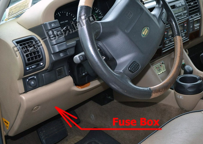 The location of the fuses in the passenger compartment: Land Rover Discovery 1 (1989-1998)