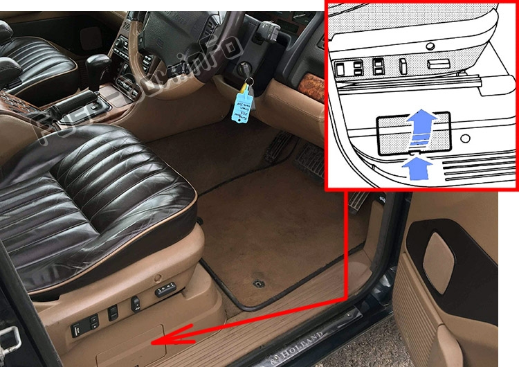 The location of the fuses in the passenger compartment: Range Rover P38 (1994-2002)