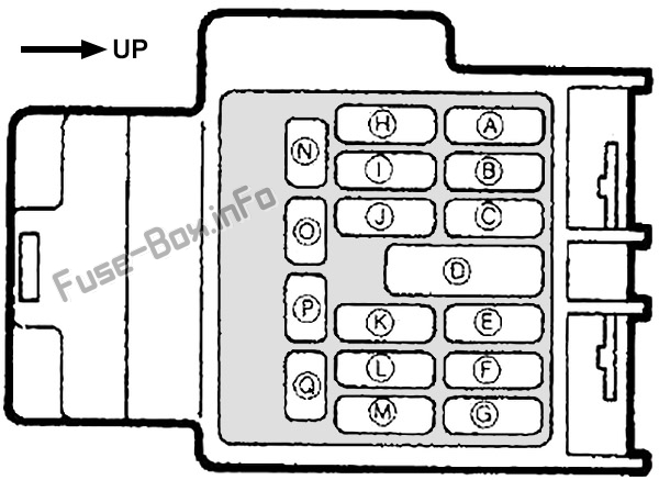 Fuse Box Diagram Mazda Mx