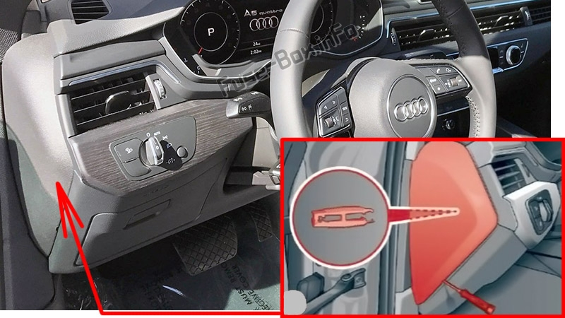 The location of the fuses in the passenger compartment: Audi A5 / S5 (2017-2020...)
