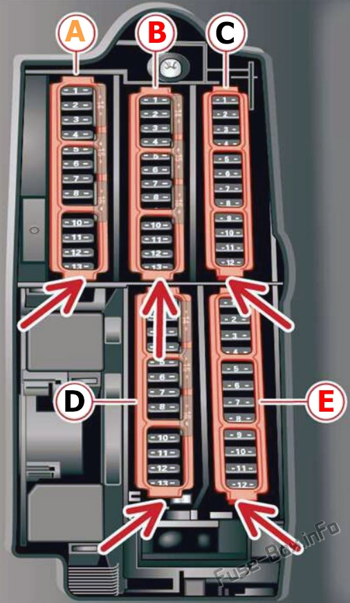 Footwell fuse panel diagram (LHD): Audi A5 / S5 (2017, 2018, 2019, 2020...)