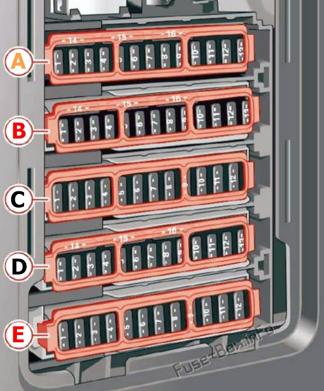 Footwell fuse panel diagram (RHD): Audi A5 / S5 (2017, 2018, 2019, 2020...)