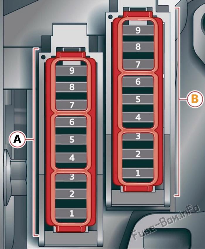 Cockpit fuse panel diagram: Audi A6 / S6 (2018, 2019, 2020...)