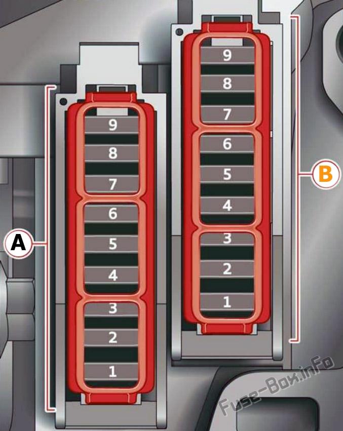 Cockpit fuse panel diagram: Audi A7 / S7 (2018, 2019, 2020...)