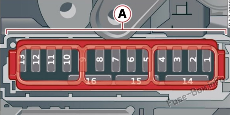 Cockpit fuse panel diagram: Audi A8 / S8 (2018, 2019, 2020...)