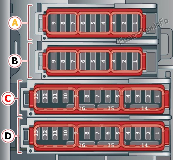 Footwell fuse panel diagram: Audi A8 / S8 (2018, 2019, 2020...)