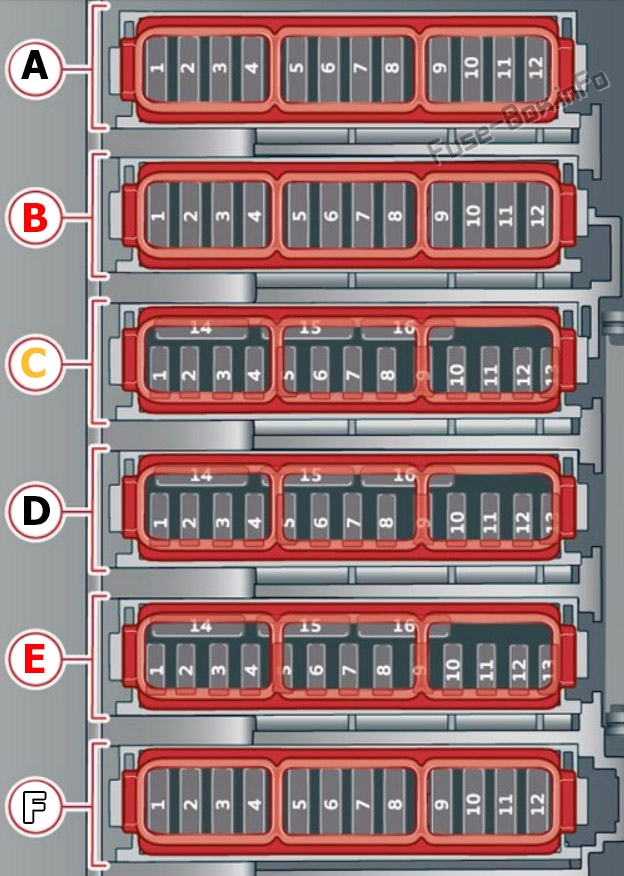 Trunk fuse box diagram: Audi A8 / S8 (2018, 2019, 2020...)
