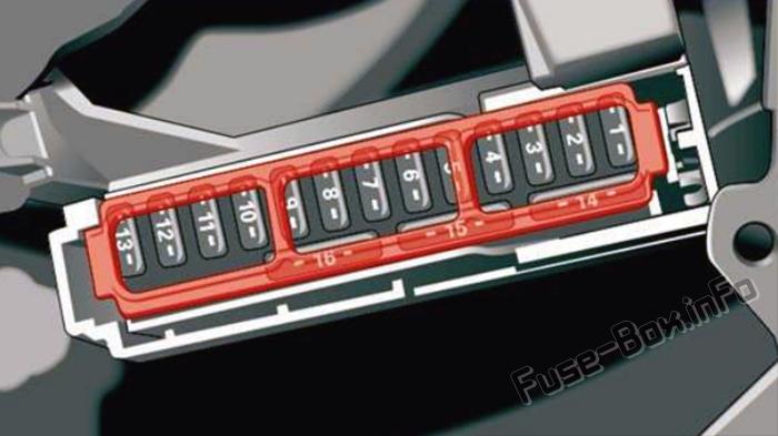Cockpit fuse panel: Audi Q7 (2016, 2017, 2018, 2019)