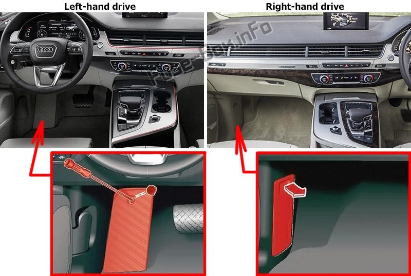Footwell fuse panel location: Audi Q7 (2016-2020)
