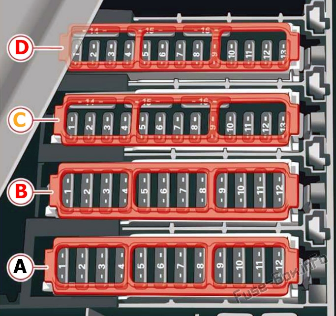 Trunk fuse box diagram: Audi Q7 (2016, 2017, 2018, 2019)