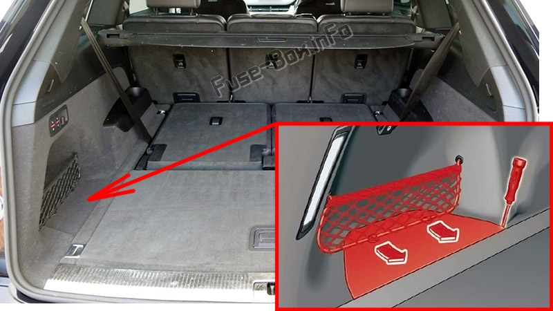 The location of the fuses in the trunk: Audi Q7 (2016-2020)