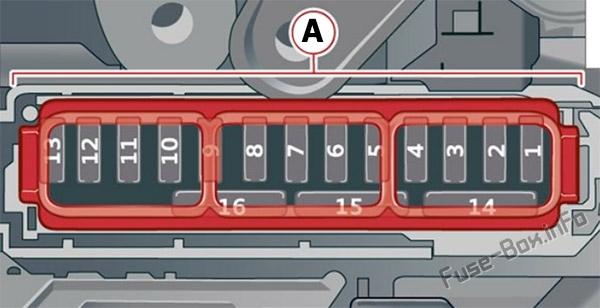 Instrument panel fuse box diagram: Audi Q8 (2019, 2020...)