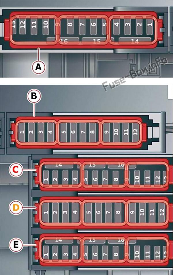 Interior fuse box diagram: Audi e-tron (2019, 2020...)