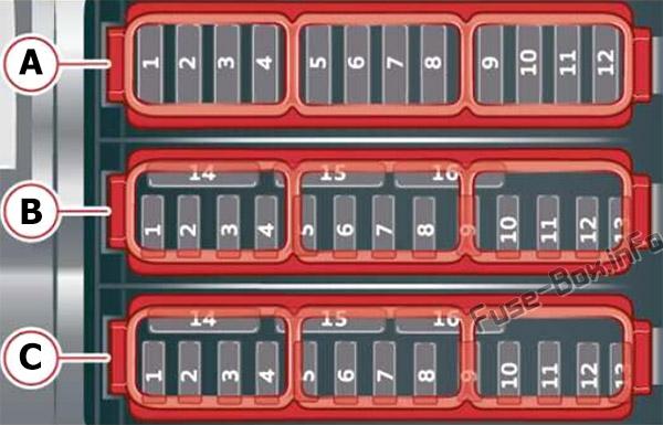 Trunk fuse box diagram: Audi e-tron (2019, 2020...)