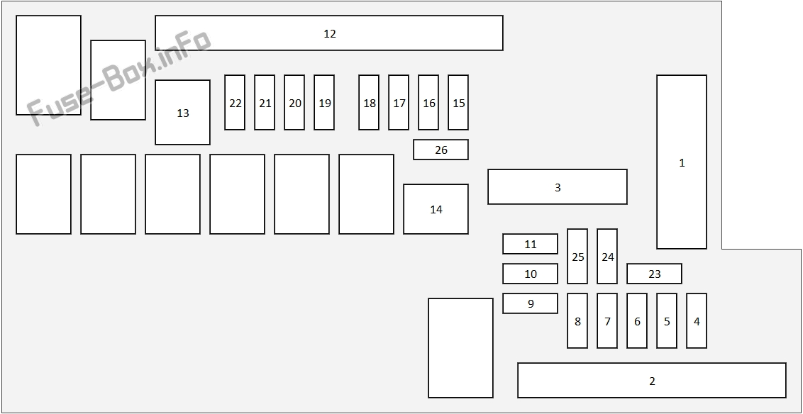 Fuse Box Diagram Honda Accord 2013 2017