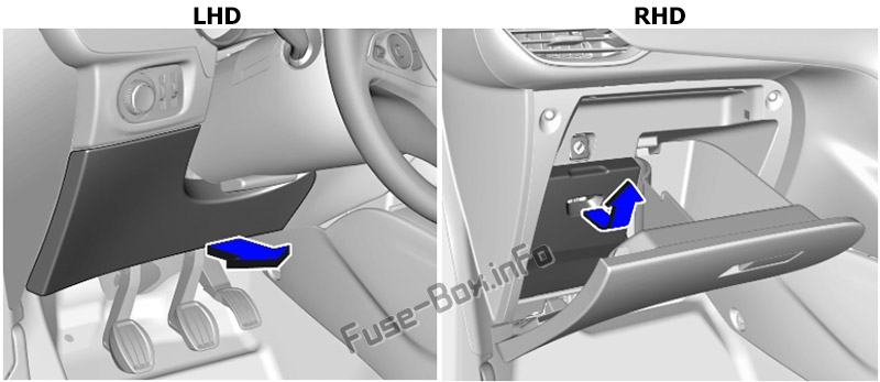 The location of the fuses in the passenger compartment (left side): Opel / Vauxhall Corsa F (2019, 2020..)