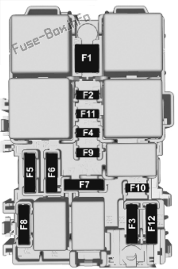 Instrument panel fuse box diagram (Right): Opel / Vauxhall Corsa F (2019, 2020..)