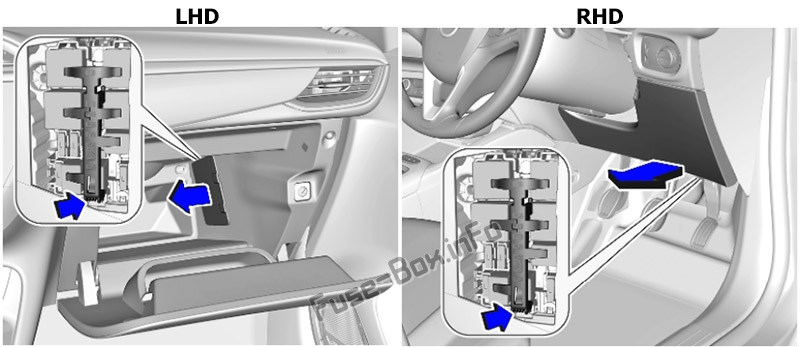 The location of the fuses in the passenger compartment (right side): Opel / Vauxhall Corsa F (2019, 2020..)