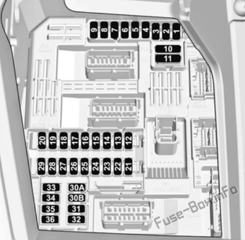 Instrument panel fuse box diagram (ver.1): Opel (Vauxhall) Grandland X (2017, 2018, 2019, 2020..)