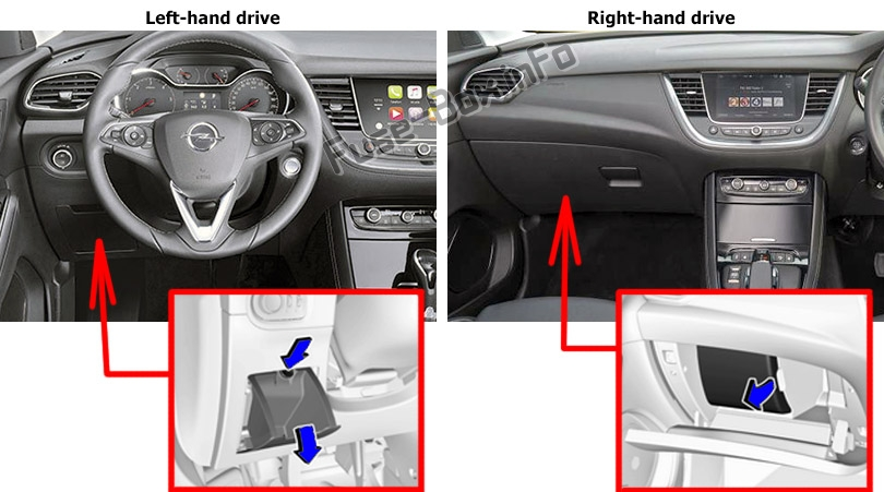 The location of the fuses in the passenger compartment: Opel (Vauxhall) Grandland X (2017-2020..)
