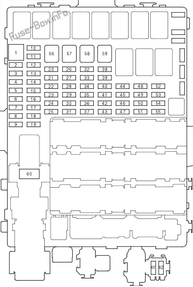 Instrument panel fuse box diagram: Honda CR-Z (2011, 2012, 2013, 2014, 2015, 2016)