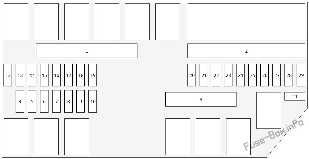 Fuse Box Diagram Honda Ridgeline 2017 2019