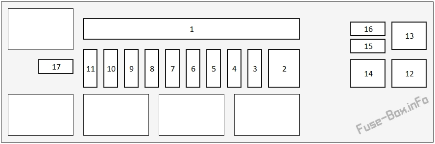 Fuse Box Diagram Honda Ridgeline  2017
