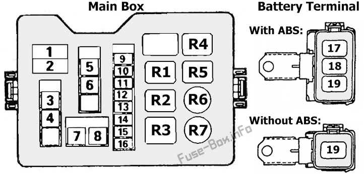 Mitsubishi Pajero Fuse Box - Wiring Diagram All slow-arrange -  slow-arrange.huevoprint.it | 99 Mitsubishi Montero Fuse Box |  | Huevoprint