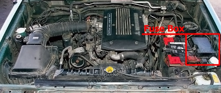 The location of the fuses in the engine compartment: Mitsubishi Pajero (1991-1999)
