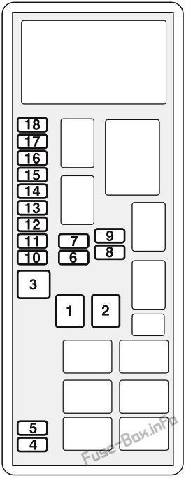 Fuse Box Diagram Mitsubishi Pajero Sport 2008 2016