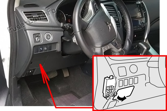 The location of the fuses in the passenger compartment (LHD): Mitsubishi Pajero Sport (2015-2019)