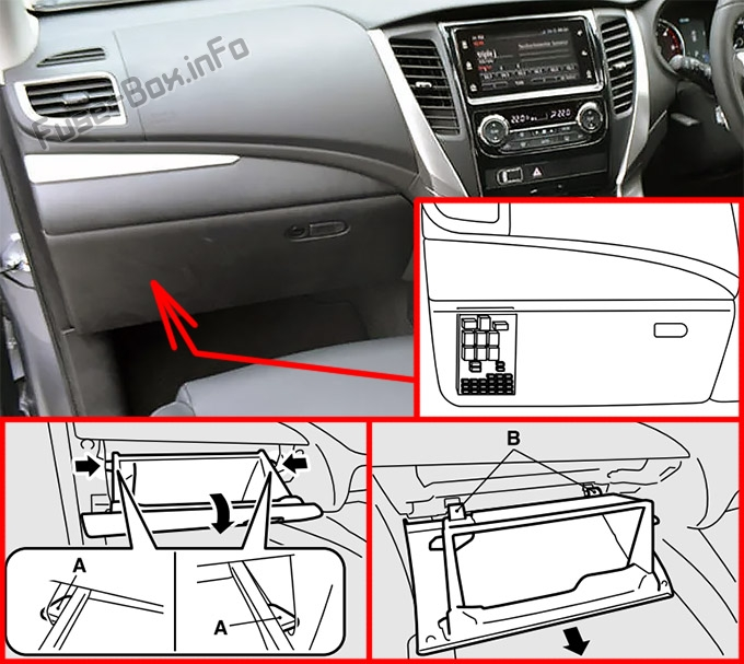 The location of the fuses in the passenger compartment (RHD): Mitsubishi Pajero Sport (2015-2019)