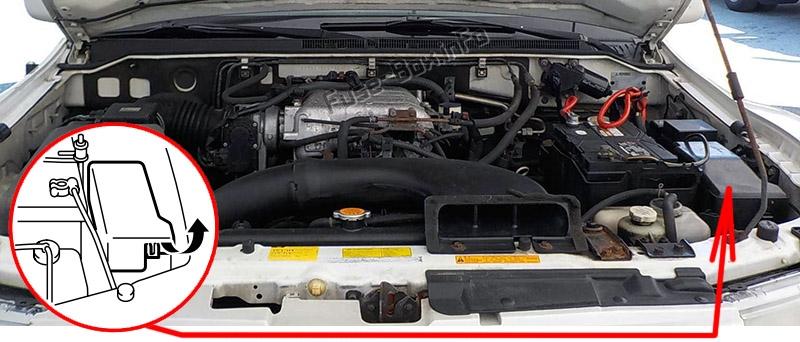 The location of the fuses in the engine compartment: Mitsubishi Pajero, Shogun, Montero (2002-2006)