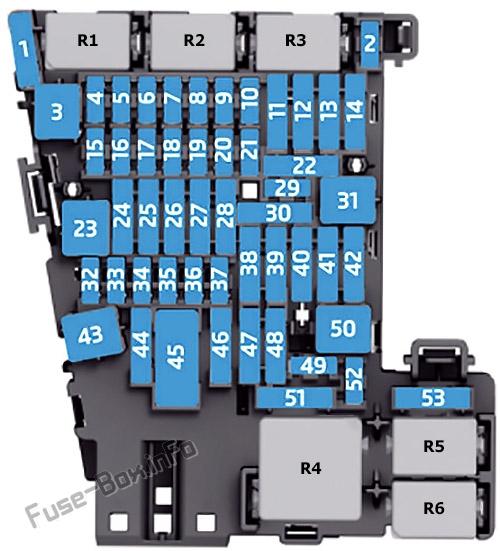 Instrument panel fuse box diagram: Volkswagen Arteon (2017, 2018, 2019)