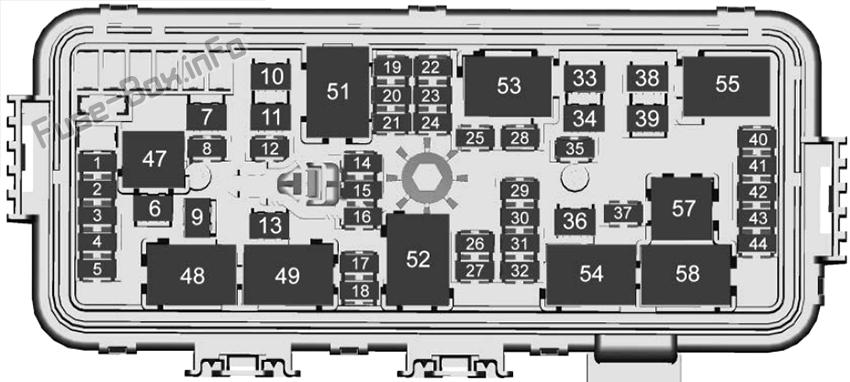 Diagramm Sicherungskasten unter der Motorhaube: Cadillac CT4 (2020, 2021)