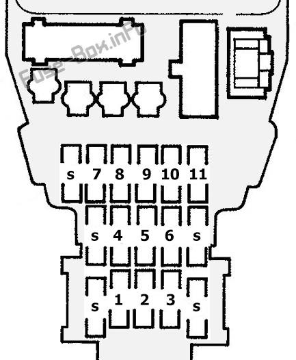 Interior fuse box diagram: Honda Odyssey (1994, 1995, 1996, 1997, 1998)