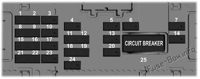 Interior fuse box diagram: Ford Bronco Sport (2021)