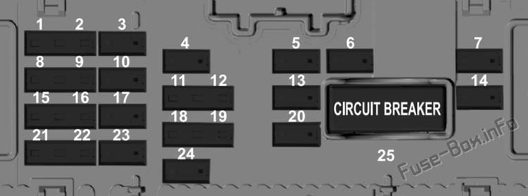 Diagramo de Fuzila Skatolo de Korpa Kontrola Modulo: Ford Mustang Mach-E (2021 -...)