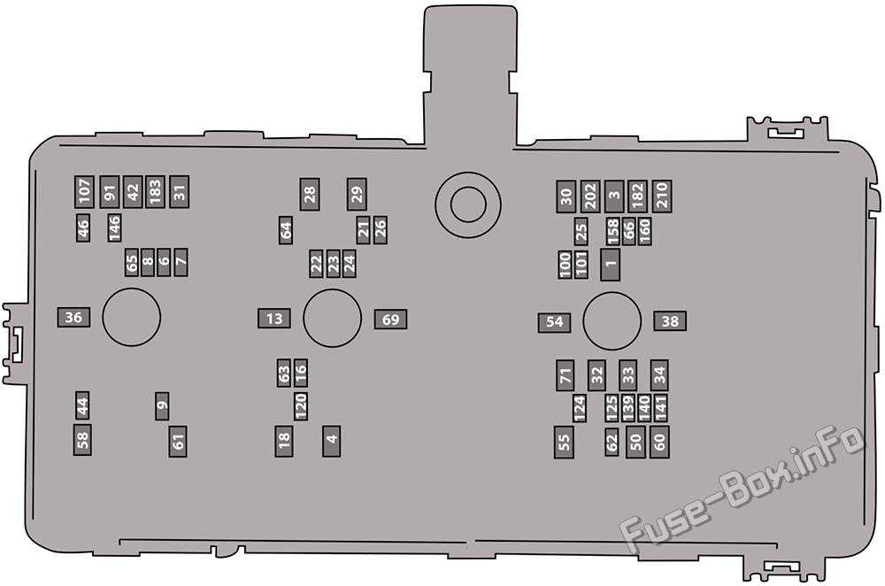 Diagramo de subkapuĉa fuzeo: Ford Bronco (2021)