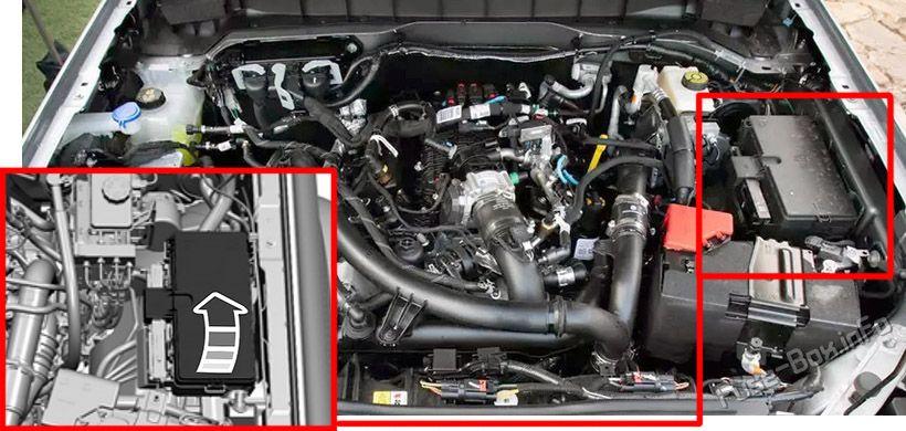 La loko de la fuzeoj en la motora kupeo: Ford Bronco (2021)